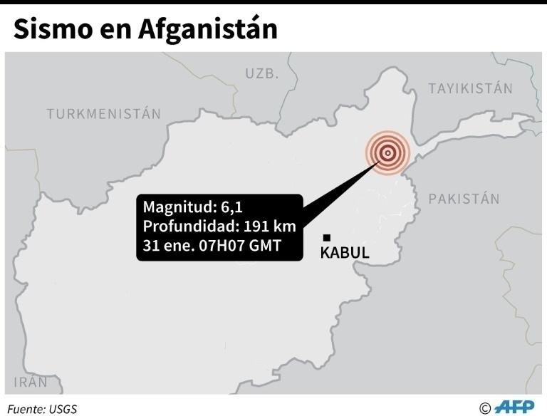Sismo de 6,1 grados sacudió a Afganistán